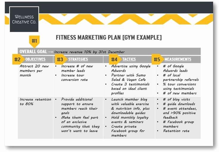 Gym Business Plan Template Elegant 25 Best Ideas About Business Plan Sample Pdf On Pinterest