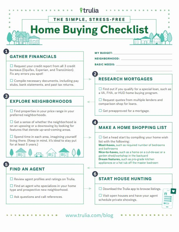 Home Buyer Checklist Template Fresh Buying A House Home Buying Checklist