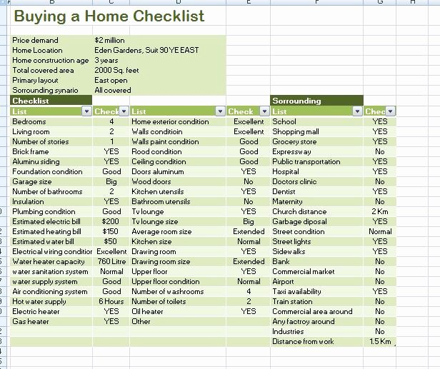 Home Buyer Checklist Template Lovely Professional Home Buying Checklist Template