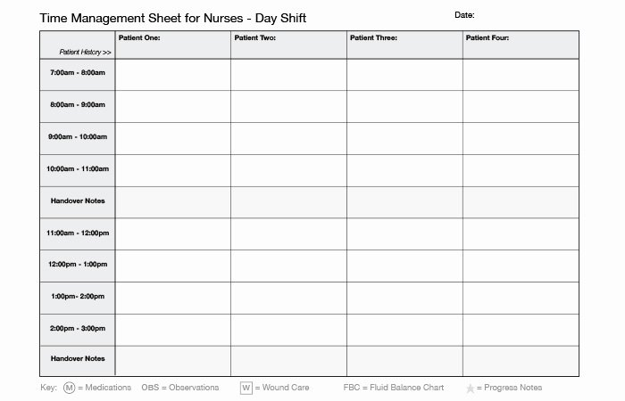 Home Care Timesheet Template Best Of Time Management for Nurses