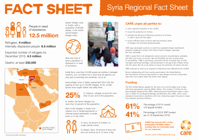 Home Fact Sheet Template Awesome Syria Regional Fact Sheet as Of 22 09 2015 Syrian Arab