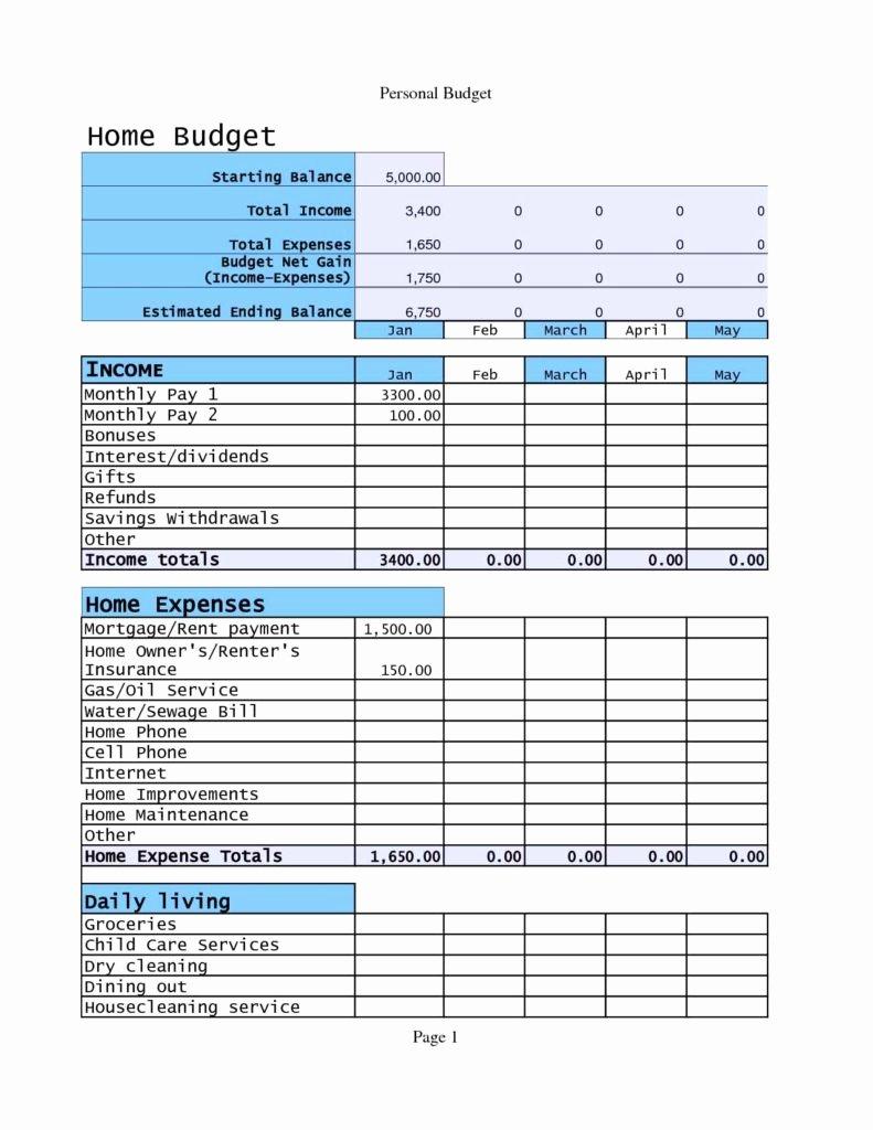 Home Renovation Budget Template Awesome Free Home Renovation Bud Spreadsheet
