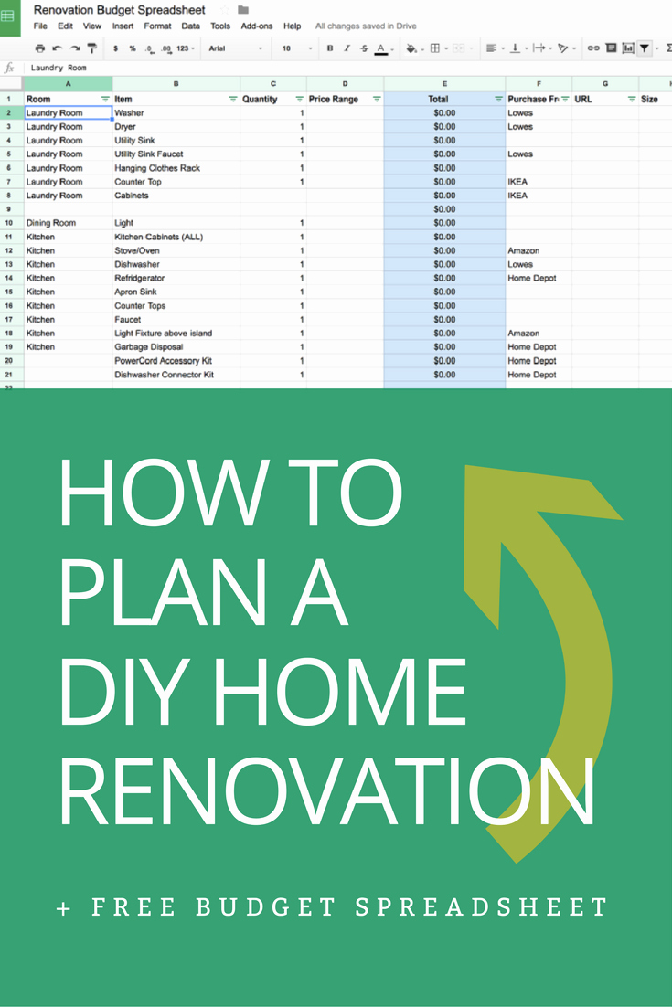 Home Renovation Budget Template Awesome How to Plan A Diy Home Renovation Bud Spreadsheet