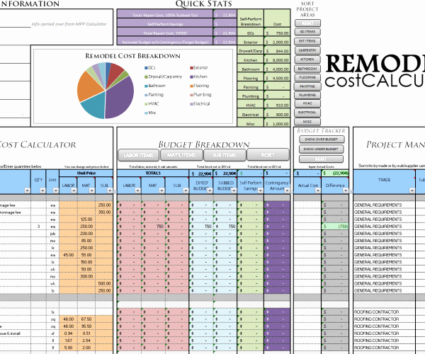 Home Renovation Budget Template Inspirational 41 Home Renovation Spreadsheet Template Custom 25
