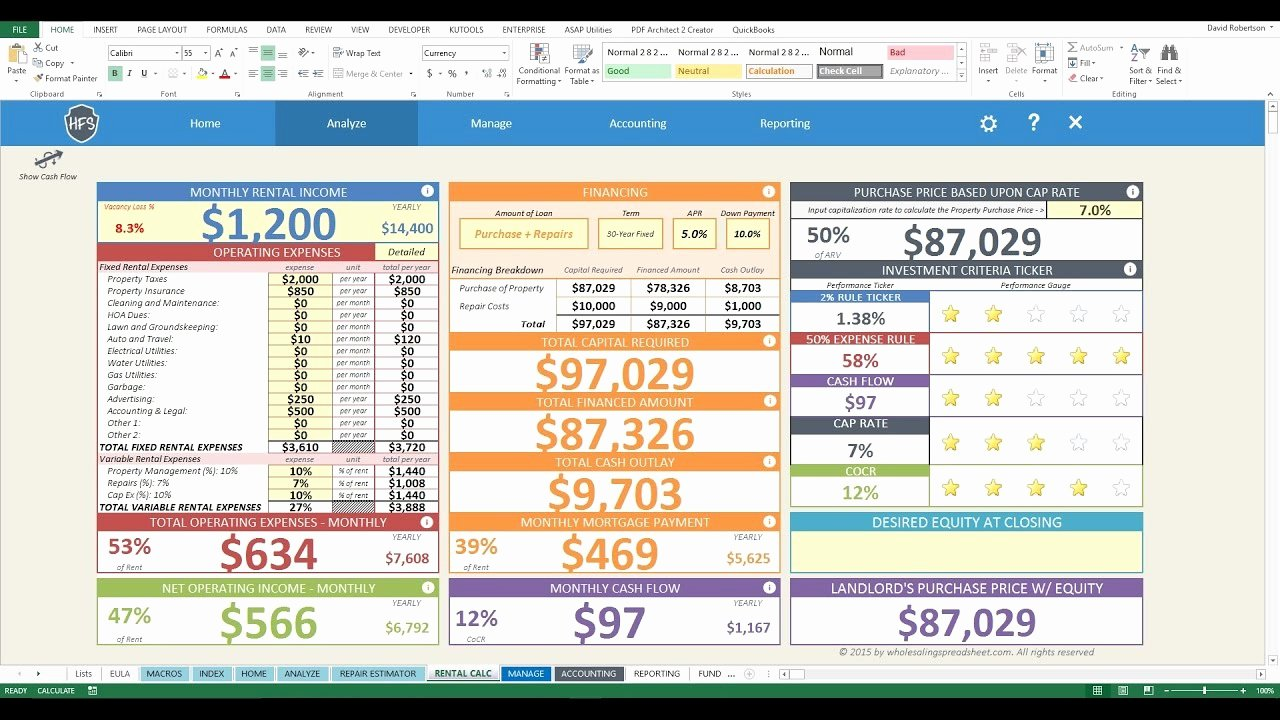 Home Renovation Budget Template Lovely Download Home Renovation Bud Spreadsheet Template Free