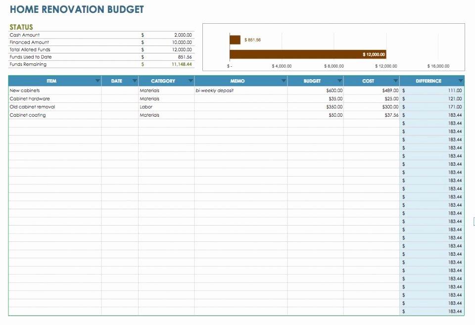 Home Renovation Budget Template New Free Google Docs Bud Templates