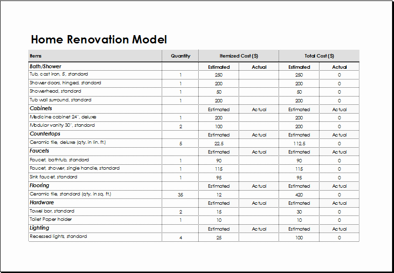 House Renovation Checklist Template Luxury Home Renovation Model Template for Excel