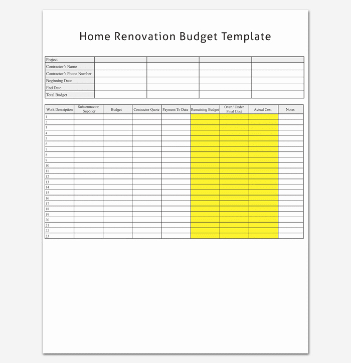 House Renovation Checklist Template Luxury Renovation Bud Template 5 Planners & Checklists for