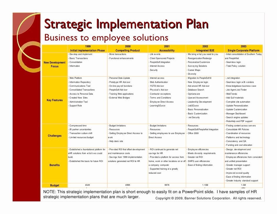 Hr Strategic Plan Template Best Of Sample Strategic Plan Template Sample Templates