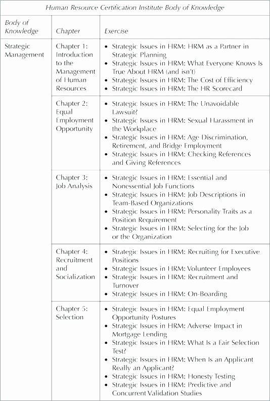 Human Resource Manual Template Awesome Resource Management Template – Handwerkerrentefo