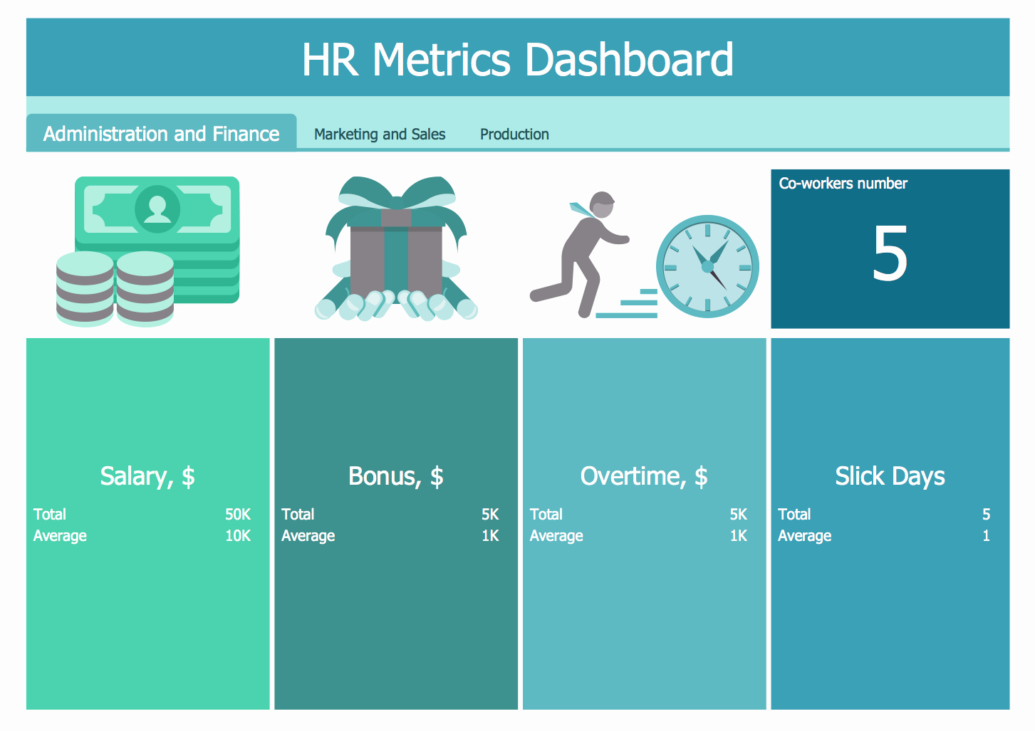 Human Resources Dashboard Template Awesome Hr Twitter 10 4 2017 6 22 53 Am