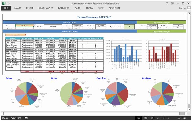 Human Resources Dashboard Template Best Of Human Resource Dashboard – Nice Vizualization Of Employee