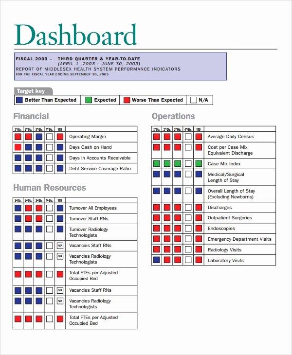 Human Resources Dashboard Template Fresh 8 Sample Hr Dashboard Templates