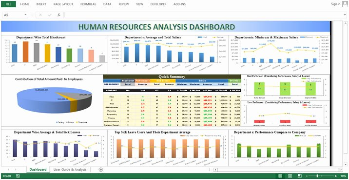 Human Resources Dashboard Template Lovely Human Resource Dashboard – Department Wise Performance