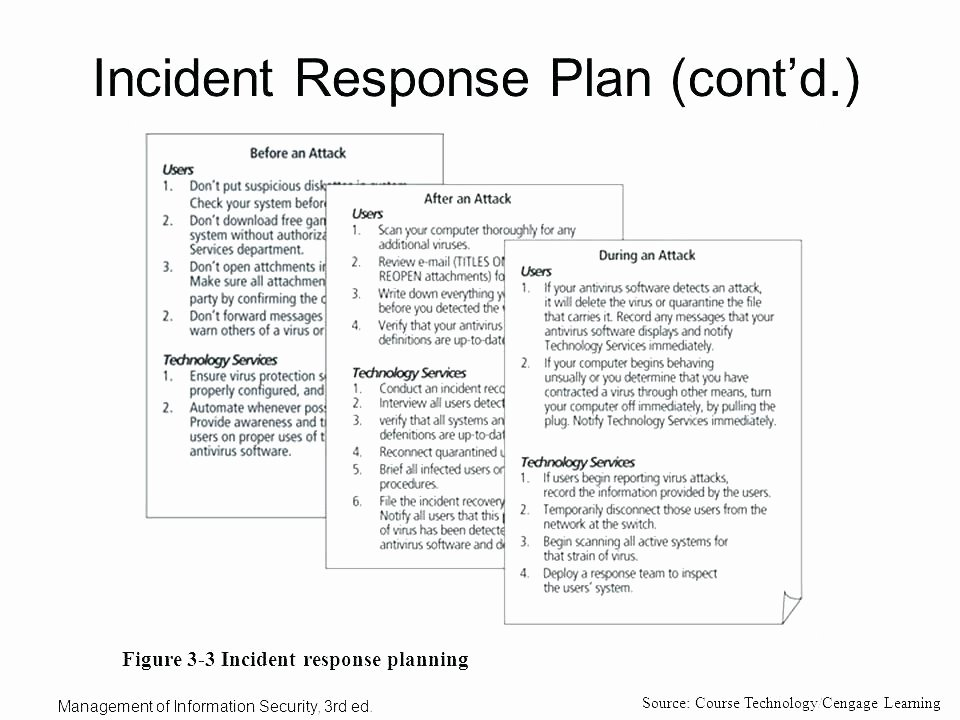 Incident Response Plan Template Awesome Incident Action Plan Template Gallery for Website