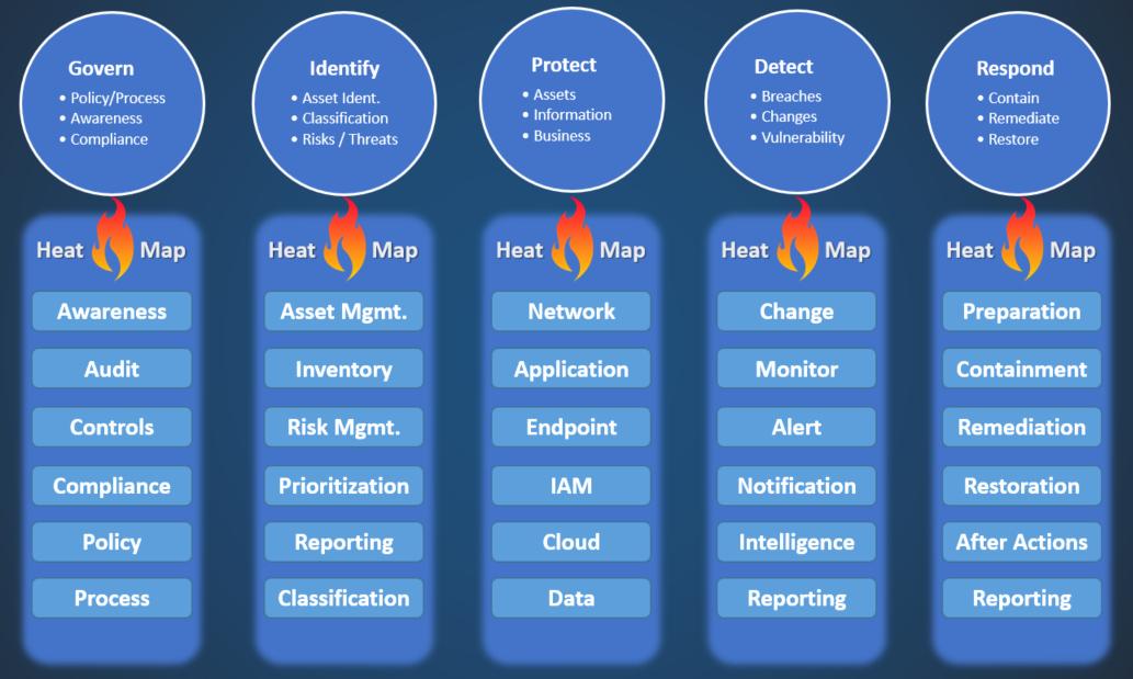 Incident Response Plan Template Beautiful organizing An Incident Response Plan Template
