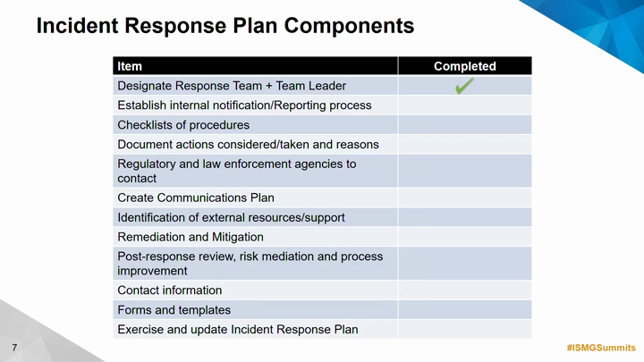 Incident Response Policy Template New Incident Response Planning and Your organization V 2