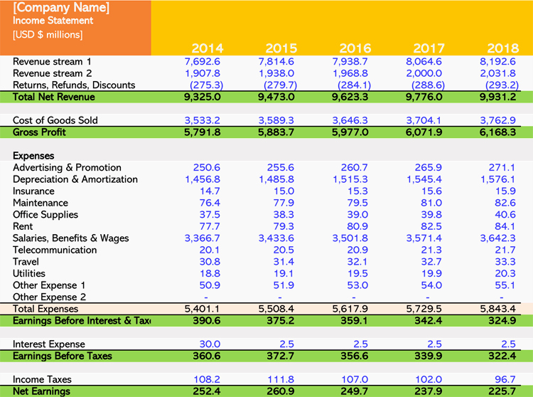 Income Statement Template Word Awesome How to Prepare An In E Statement 5 Free Templates