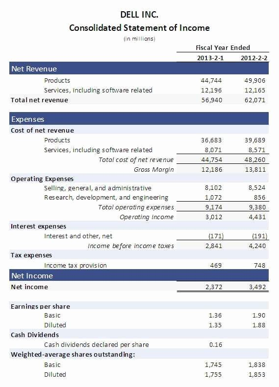 Income Statement Template Word Fresh 9 In E Statement Templates Word Excel Pdf formats