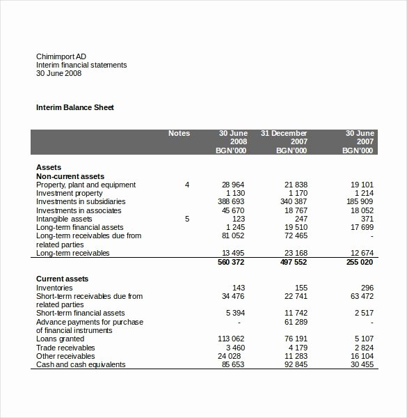 Income Statement Template Word Lovely 15 Free In E Statement Templates Word Excel
