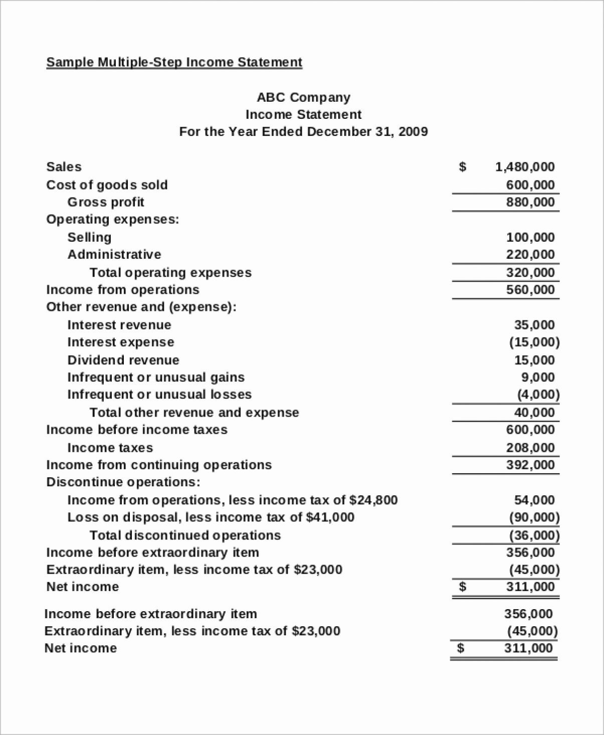 Income Statement Template Word Lovely In E Statement Template Word Example Of Spreadshee