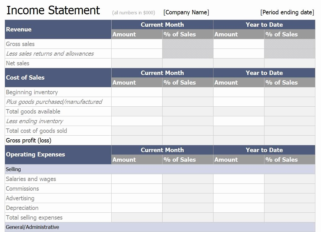 Income Statement Template Xls Beautiful Excel In E Statement Template