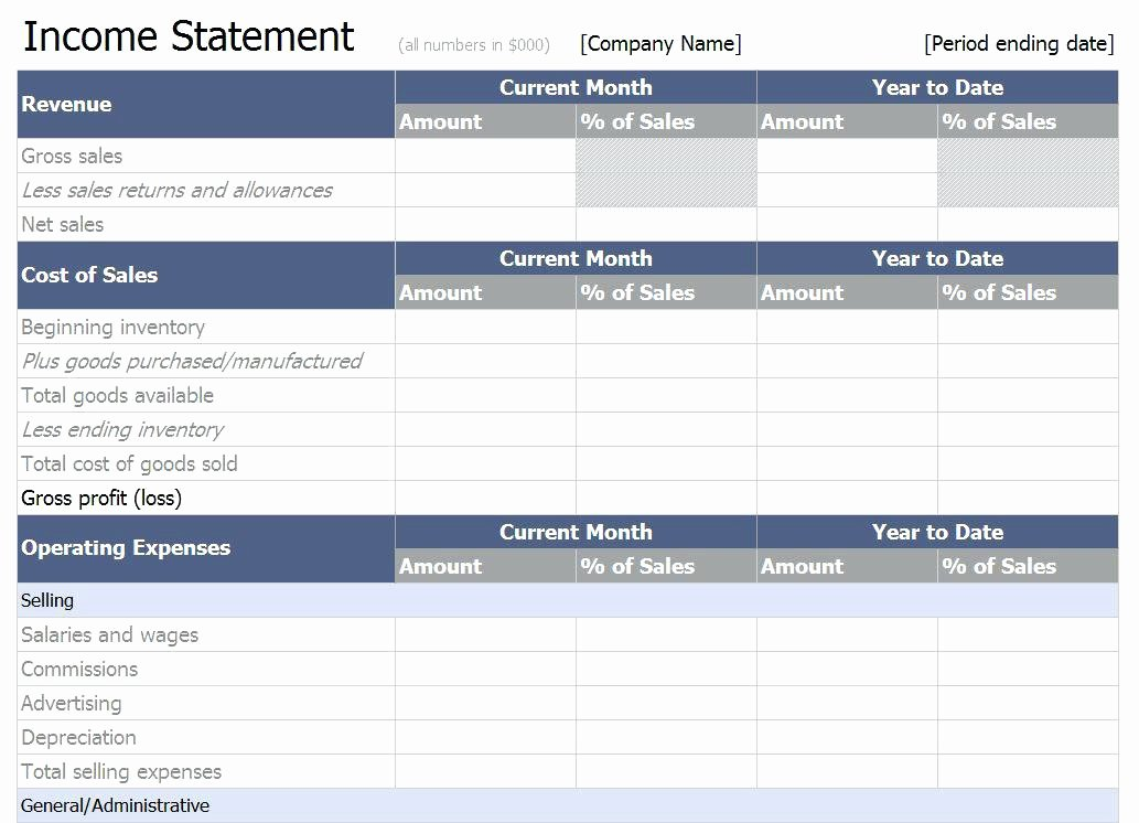 Income Statement Template Xls Unique Expense Sheet Template Excel In E Expenses Spreadsheet