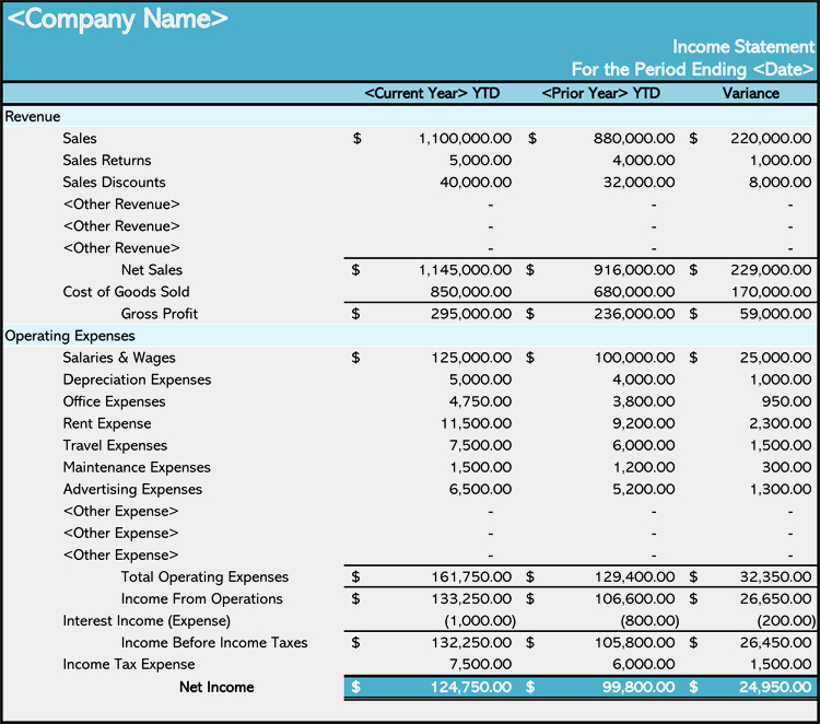 Income Statement Template Xls Unique How to Prepare An In E Statement 5 Free Templates