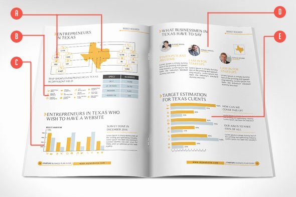 Indesign Business Plan Template Best Of Business Plan Indesign Template for Best Business Strategy