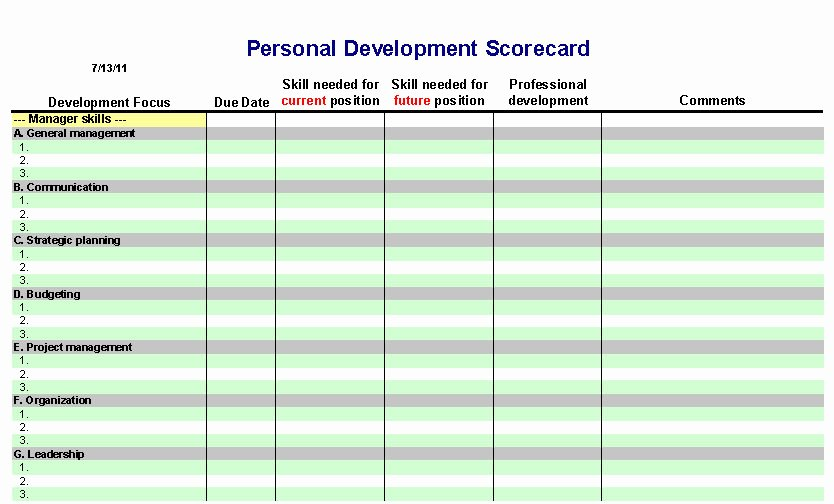 Individual Development Plan Template Awesome 6 Personal Development Plan Templates Excel Pdf formats