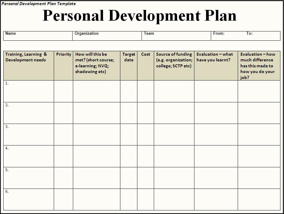 Individual Development Plan Template Elegant 6 Free Personal Development Plan Templates Excel Pdf formats