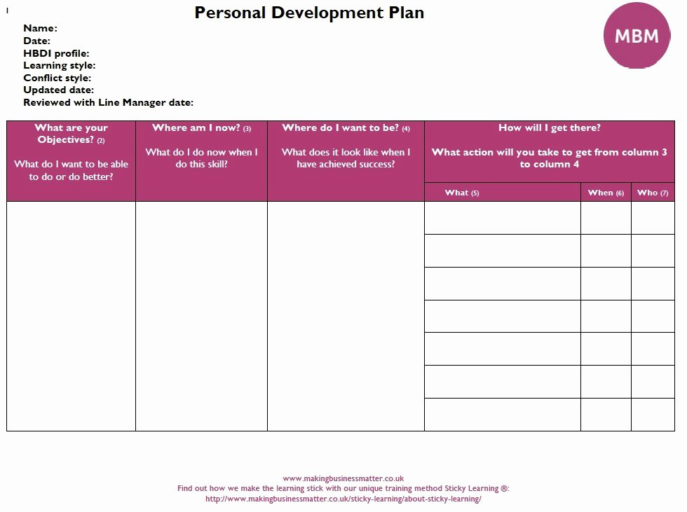 Individual Development Plan Template Luxury Personal Development Plan Examples Identify Your Goals