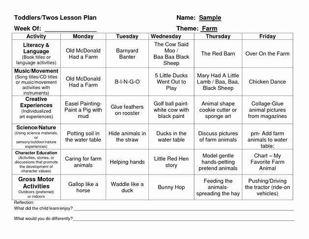 Infant Lesson Plan Template Beautiful Provider Sample Lesson Plan Template