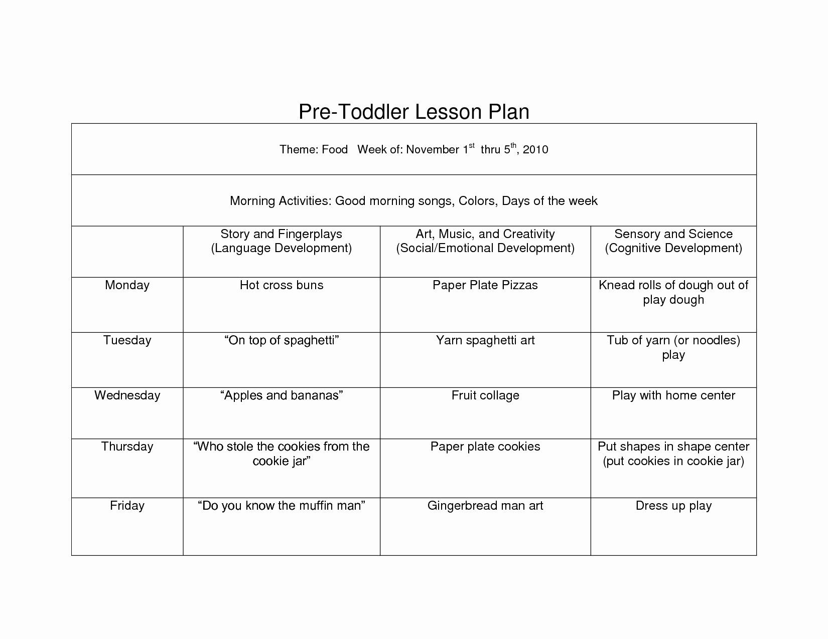 Infant Lesson Plan Template Luxury Creative Curriculum Blank Lesson Plan