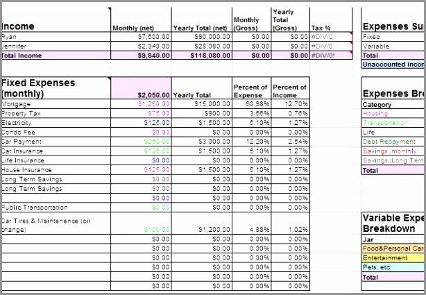 Information Technology Budget Template Elegant 6 Information Technology Bud Template Wiaor