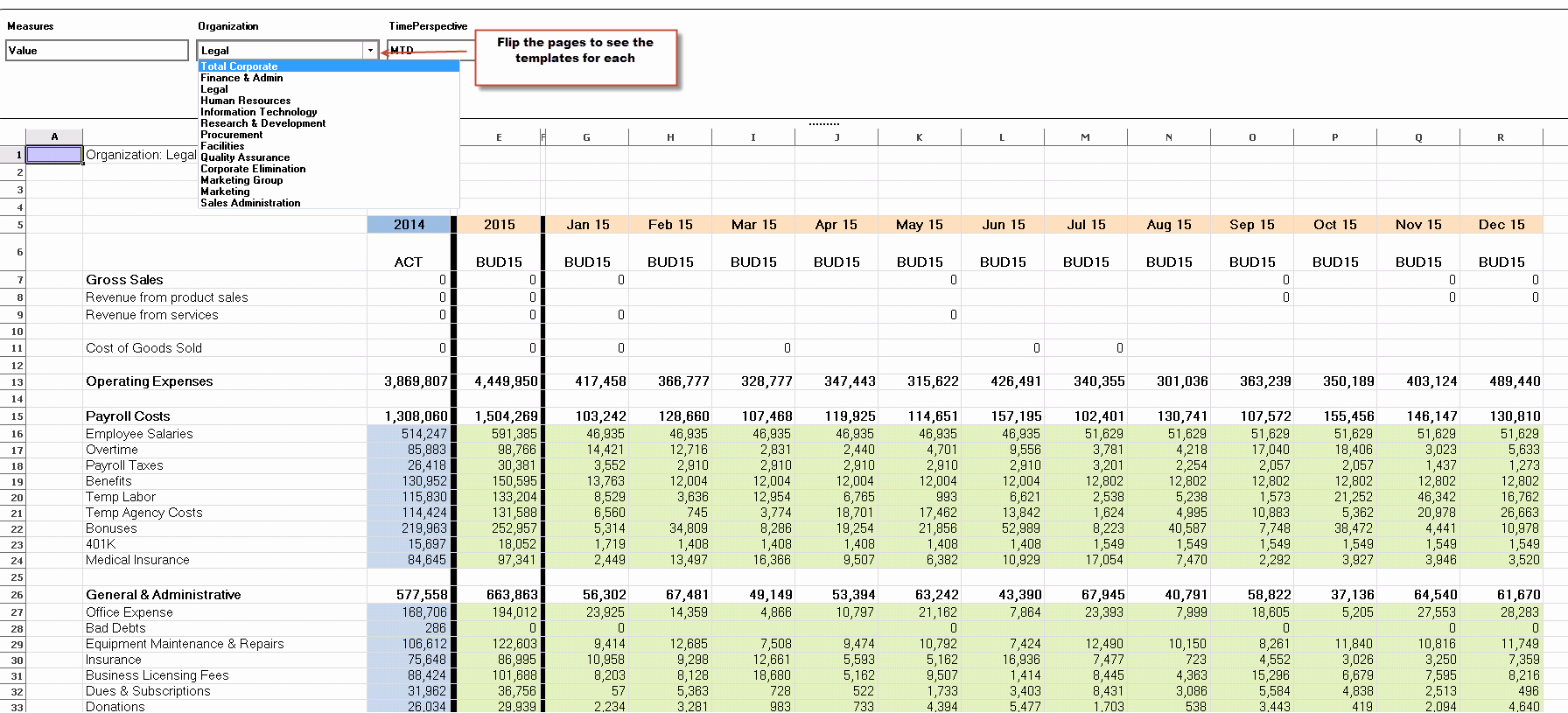 Information Technology Budget Template Fresh Information Technology Bud Template