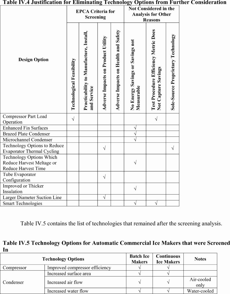 Information Technology Inventory Template Fresh Technology Inventory Spreadsheet – Spreadsheet Template