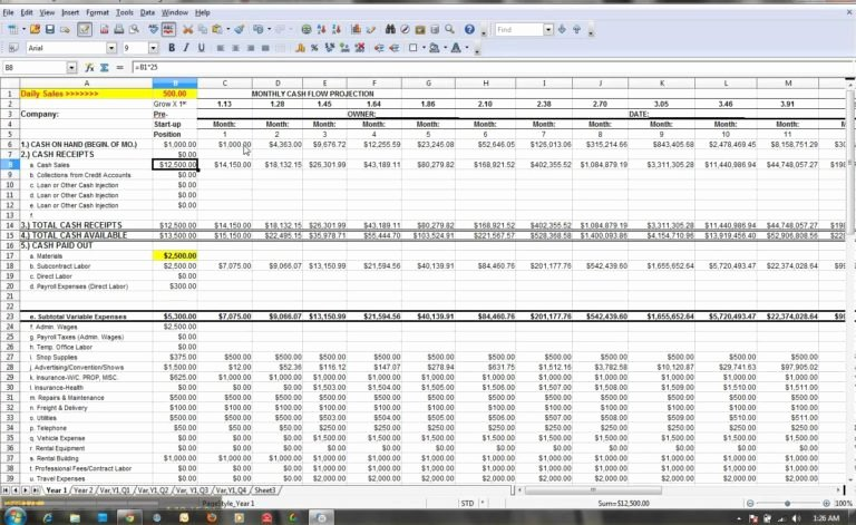 Information Technology Inventory Template Inspirational Information Technology Bud Spreadsheet