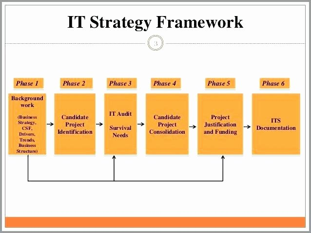 Information Technology Planning Template Inspirational Information Technology Strategic Plan Template New It