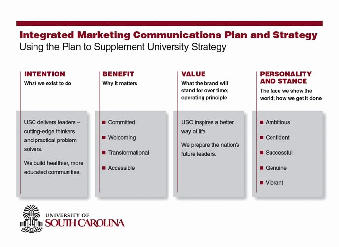 Integrated Marketing Plan Template Best Of Example Of Integrated Marketing Munications Plan