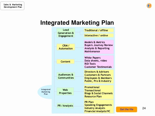 Integrated Marketing Plan Template Best Of Pr Plans Templates 11 Click Here to This