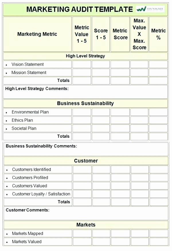 audit checklist template excel