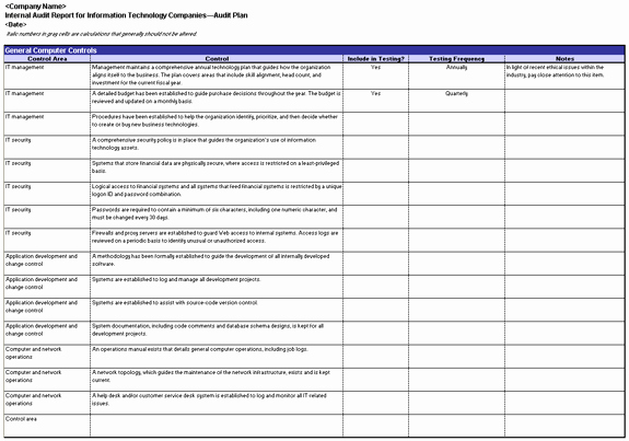 Internal Audit Report Template Awesome Perfect Example Of Internal Audit Report Template for