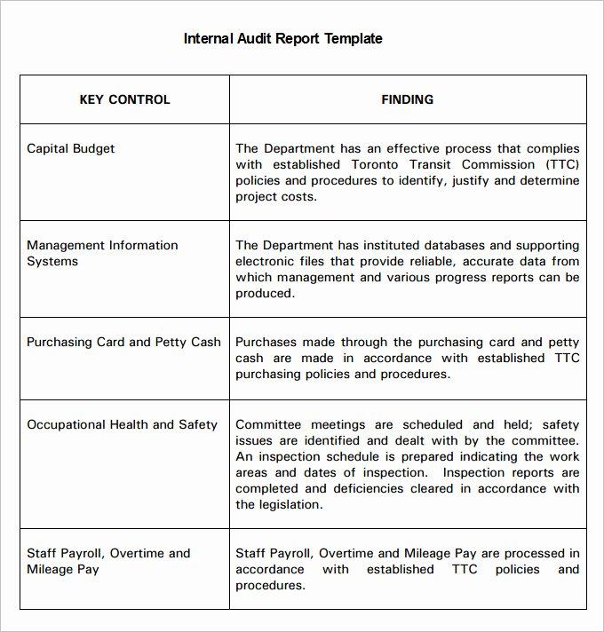 Internal Audit Report Template Inspirational 18 Internal Audit Report Templates Pdf Google Docs