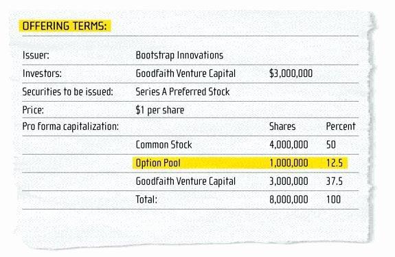 Investment Term Sheet Template Elegant New Stock Deal Sheet Sample Resume Resume Ideas Deal Sheet
