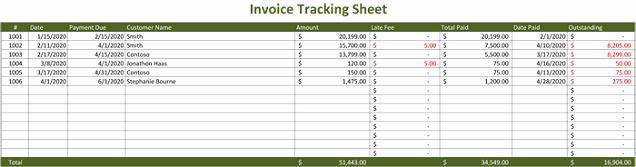 Invoice Tracking Template Excel Inspirational Invoice Tracker