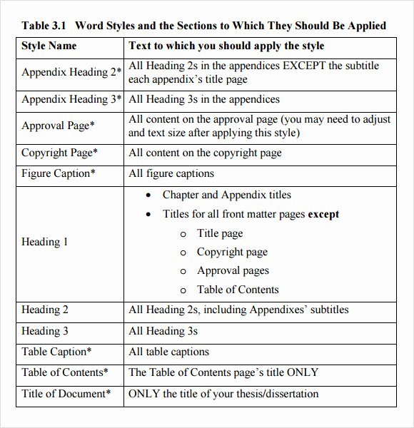 Iso Work Instruction Template Inspirational Instruction Template 8 Download Documents In Pdf