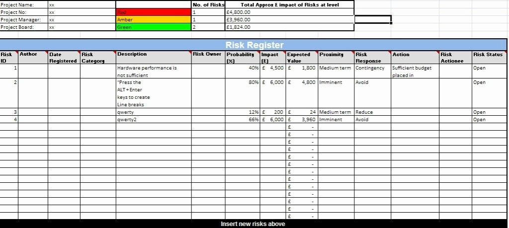Issue Log Template Excel Unique format Of Risk Register Template – Analysis Template