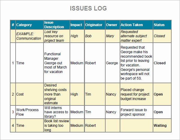 Issue Log Template Excel Unique issue Log Sample 6 Documents In Pdf Word