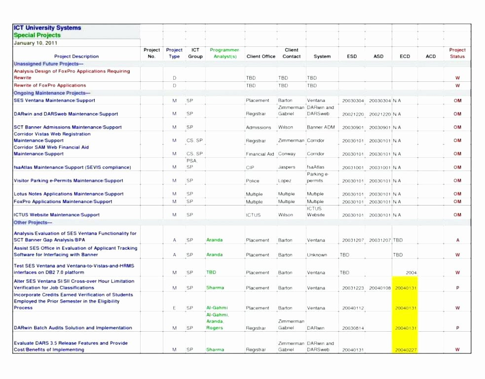 Issue Tracking Template Excel Best Of issue List Template Excel Open Items issues Log Tracker